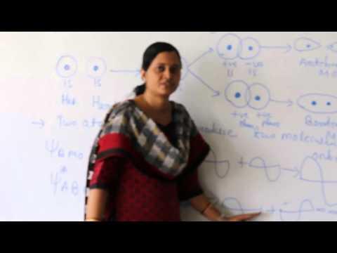 Molecular Orbital Theory (MOT) Chemistry (Dr.S Das)