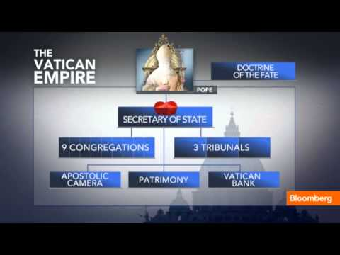 Vatican Empire: The Business of the Church Explained