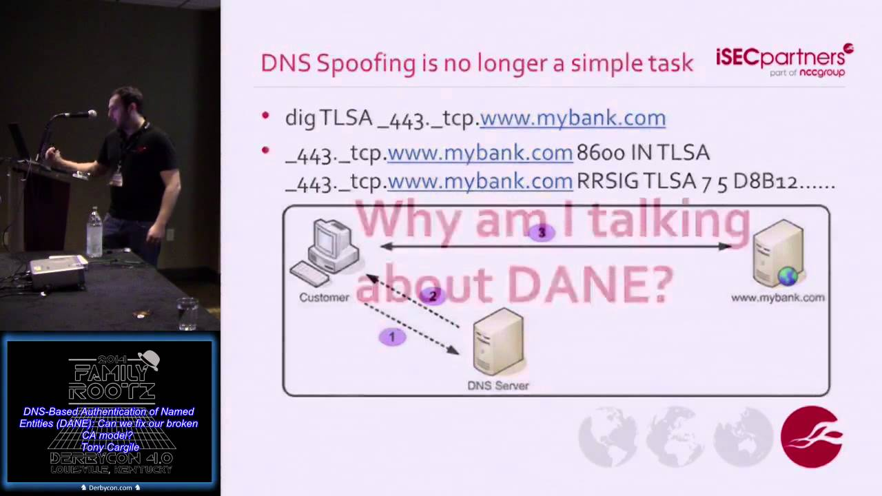 t404 DNS Based Authentication ...