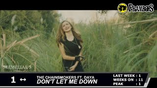 Video Prambors Top 40 Countdown - Week of August 6,  2016 (Indonesia) download MP3, 3GP, MP4, WEBM, AVI, FLV Oktober 2017