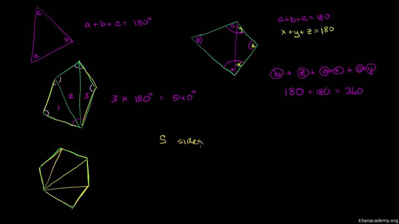 Vinkelsummen i en S-sidet polygon