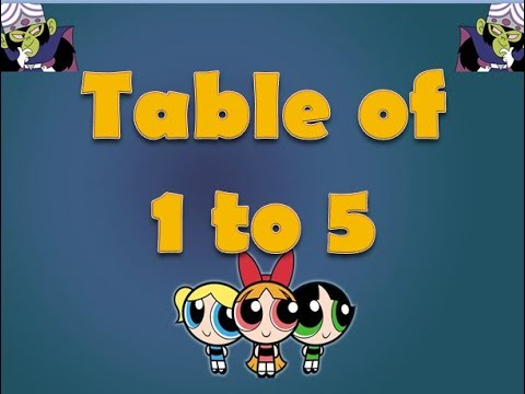 Table of 1 to 5 | Tables for Kids | Maths Tables