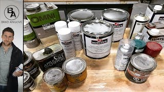 What is the BEST type of paint for your Guitar?