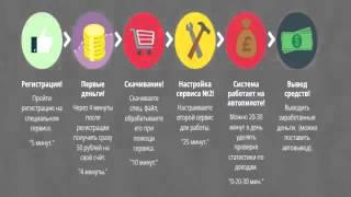 Доход от 2750 рублей в день