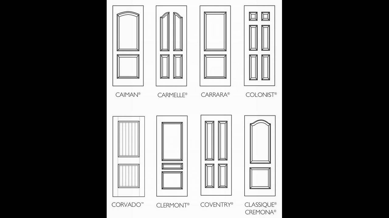 Decorating door types pics : Exterior Door Types - YouTube