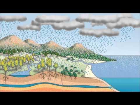 La precipitaci n del agua youtube for Construccion de piletas de agua