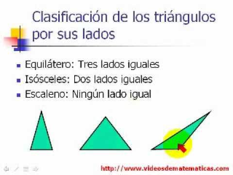 Triángulos Equilátero, Isósceles, Escaleno - YouTube