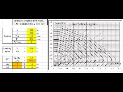 Rotator.php 1996 Lumina Egr Wiring Diagram