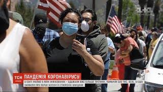 Коронавірус у світі: у США створили вакцину, а Китай повідомив про новий спалах