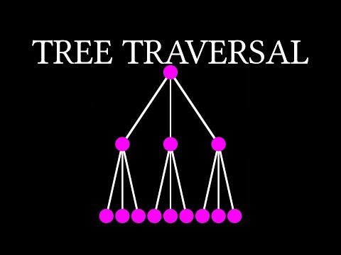 Tree Traversal (Depth-First and Breadth-First Search)