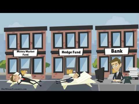 Shadow Banking (Hedge Funds, Money Market Funds, etc.) Explained in One Minute