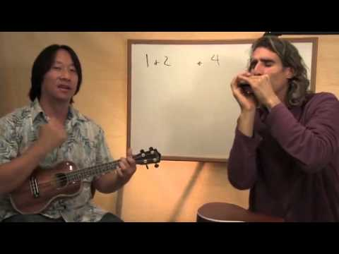 Louie Louie And Wild Thing Part2 Ukulele Chords Lesson 67 Youtube
