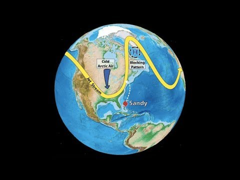 How Global Warming and Arctic Ice Melt Intensify Hurricanes
