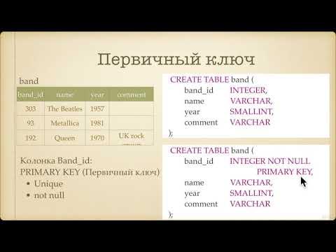 Начальный курс SQL.Первичный ключ и внешний ключ  Типы связей между таблицами