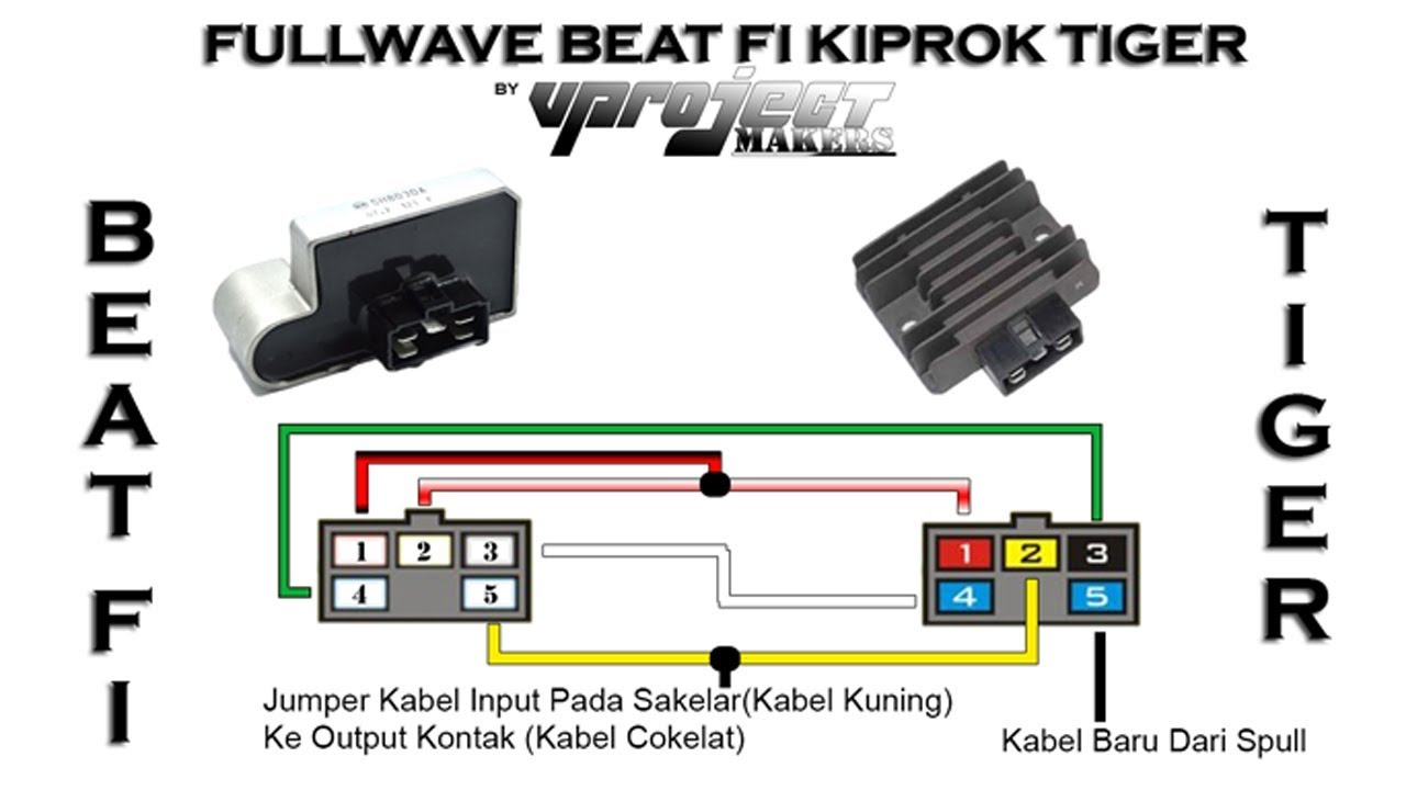 Wiring Diagram Beat Karbu