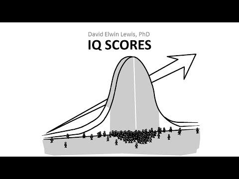 10.3 IQ Scores