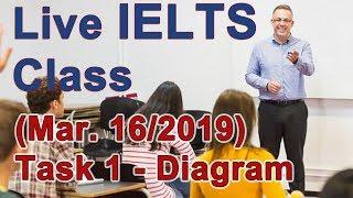IELTS Live Class - Task 1 - Diagram - Members Chat