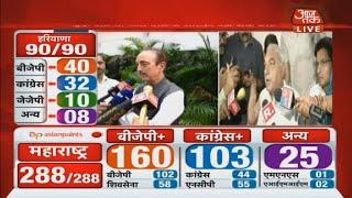 Haryana Results: Ghulam Nabi Azad क्या बोले हरियाणा के रुझानों को देखकर ?