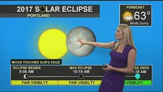 Eclipse Forecast 8-20-17