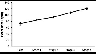 Publication Quality Line Graph in Excel