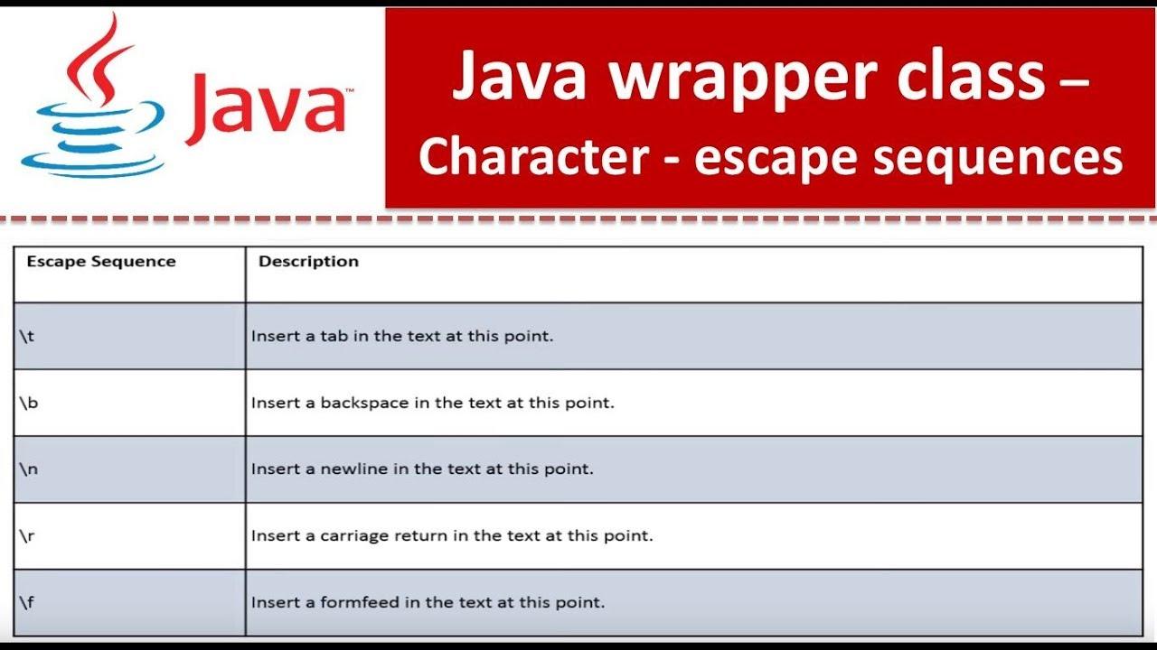 Java Tutorial : Java wrapper class (Character - escape sequences)