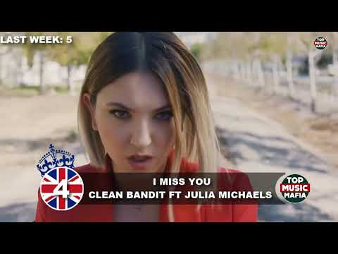 The Official UK Top 40 Singles Chart - 20th January 2018