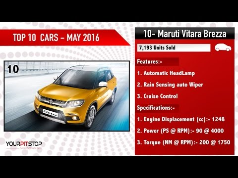 Top 10 Selling Cars in India - May 2016 | Maruti, Hyundai, Toyota | Yourpitstop