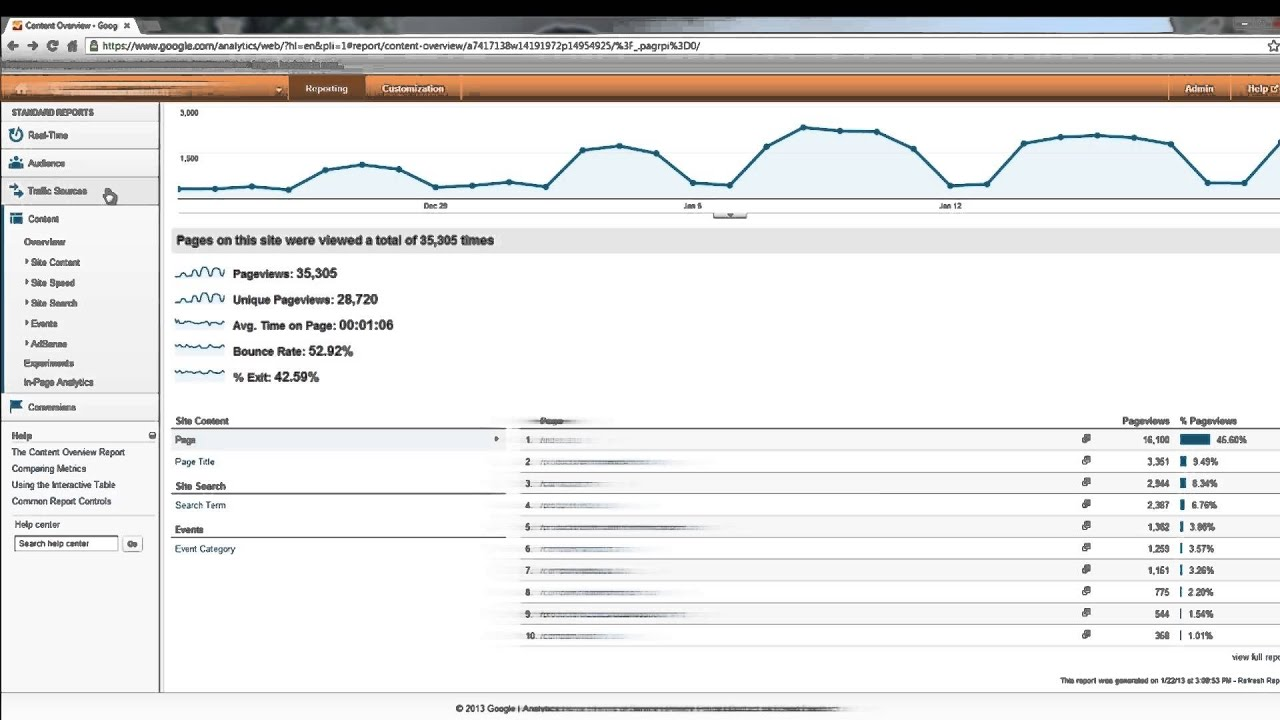 how to read google analytics reports the basics youtube