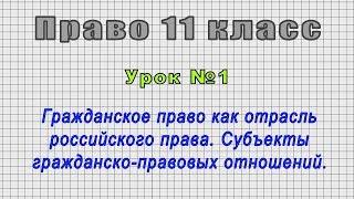 Право 11 класс (Урок№1 - Гражданское право как отрасль российского права. Субъекты отношений.)