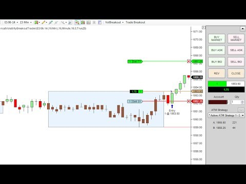 Volatility Breakout Trader Multi Time Frame Auto Entry - Detail Video