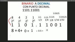 Convertir Numero Binario con *COMA FLOTANTE* a decimal en C++