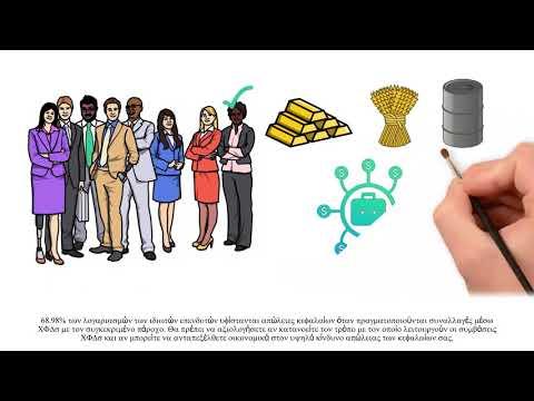 Profitlevel | ProfitLevel | Εμπορεύματα - Εκπαίδευση