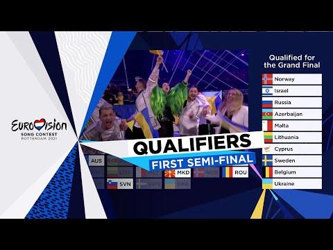 Qualifiers Annoucement - First Semi-Final - Eurovision 2021