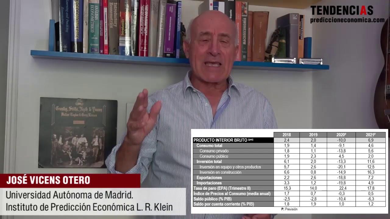 La economía de España ante el COVID 19