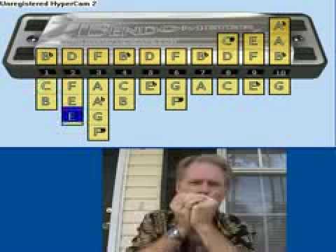 Harpsoft - Install Bendometer