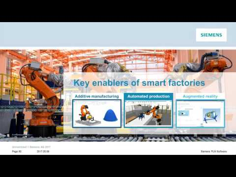 Realizing the Digital Twin: Realization for Smart Factories (Part 3 of 4)