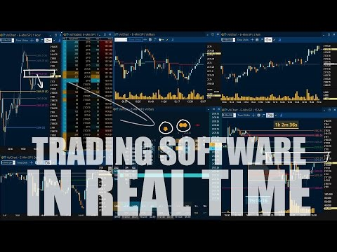 VolGraph – Real Time Order Flow Trading Software by VOLFORT