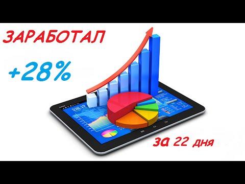 Форекс банки. Рейтинг форекс банков России.