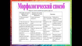 Презентация Морфемика и словообразование