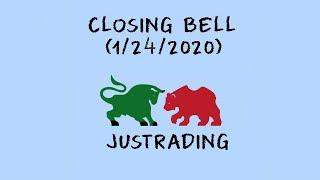 Closing Bell: Day Trading (1/24/2020), U.S stock market