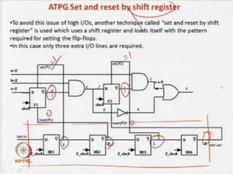 Mod-10 Lec-02 Scan Chain based Sequential Circuit Testing-1