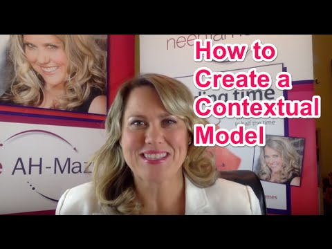 What is a Contextual Model (and how to create one)