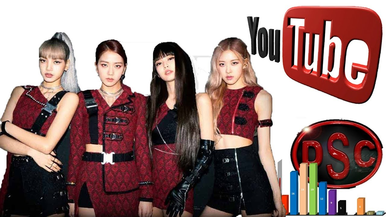 Youtube Most Viewed Music Videos Published In 2019 10 Youtube