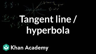 Tangent Line Hyperbola Relationship (very optional)
