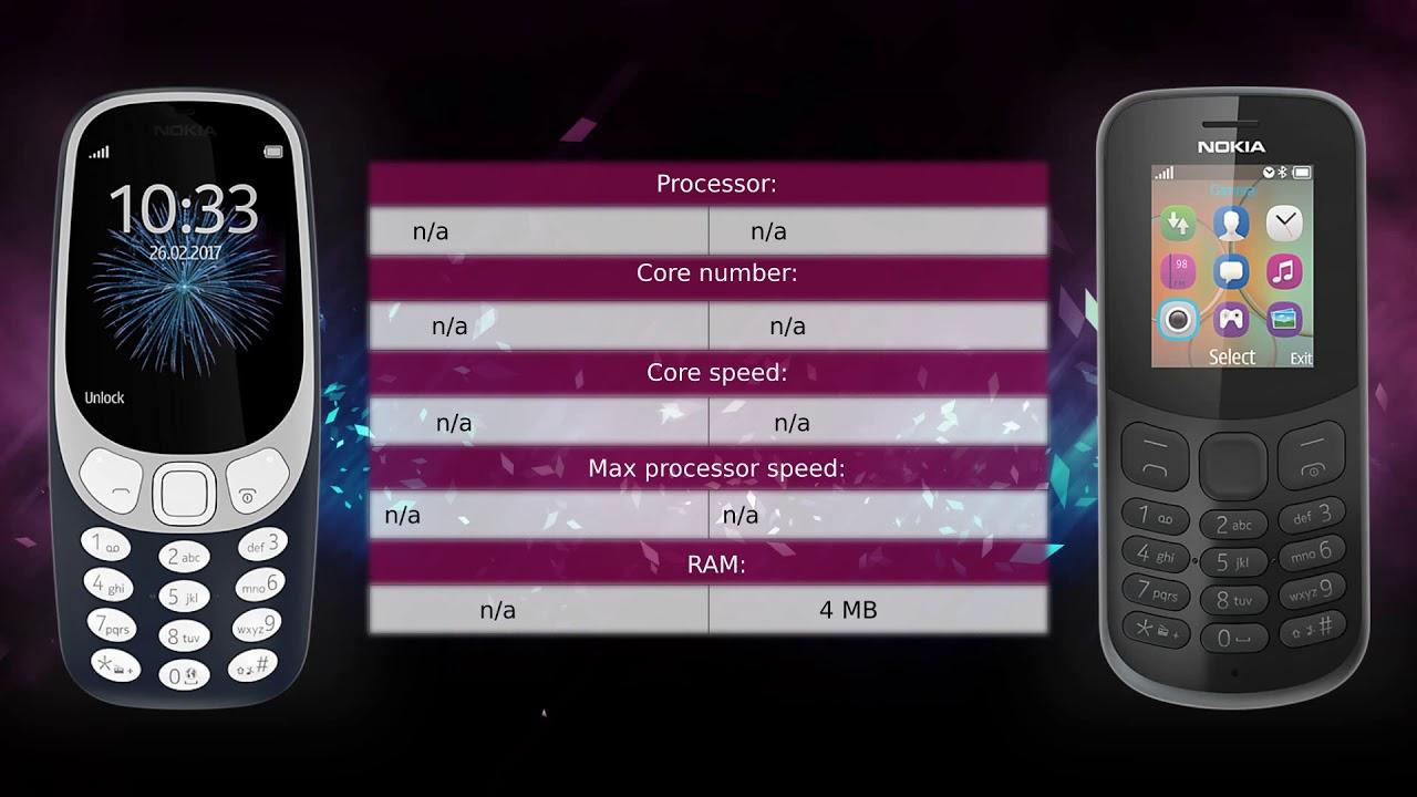 Nokia N96 16Gb - YouTube