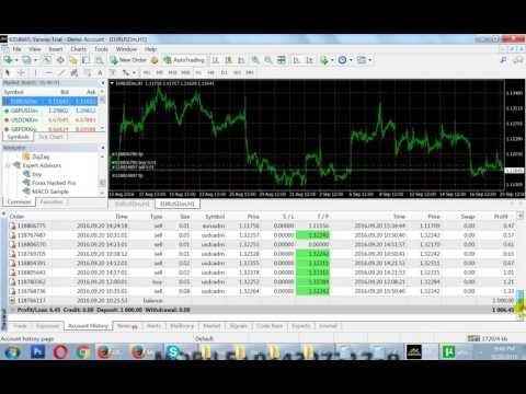 Forex Professional Robots Ultimate Earning Urdu Hindi