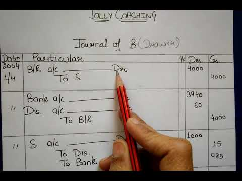 #2 Dishonour Of Accommodation Bill with Solved Example in Hindi By JOLLY Coaching