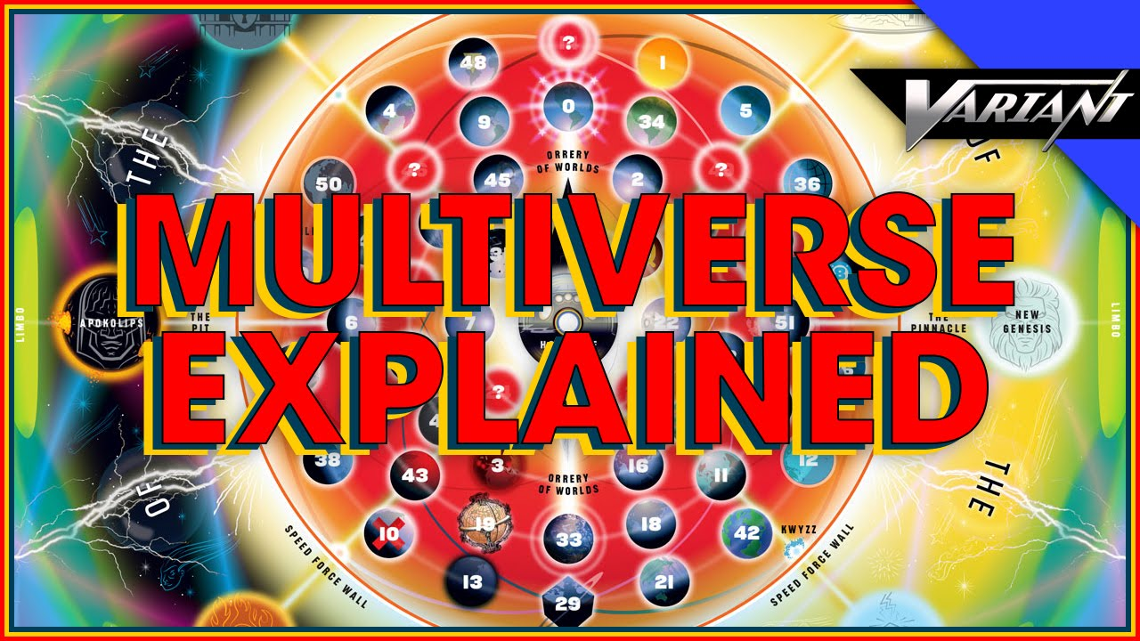 DC Comics Multiverse Explained! - YouTube