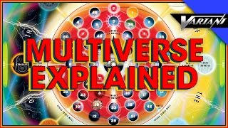 DC Comics Multiverse Explained!