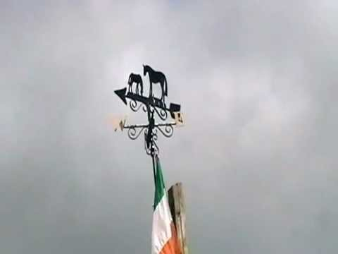 Moving Weathervane